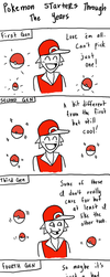 POKEMON STARTERS THROUGH TIME by In-The-Machine