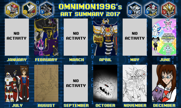 Art Summary 2017 by Omnimon1996