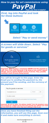 Tutorial: Buying Commissions with PayPal by GhostlyHarmony