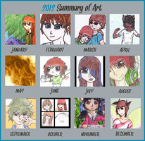 2012 Summary of art Meme by Fyreglyphs