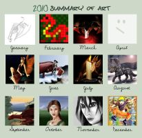 Mah 2010 summary of art... by SmudgedPixelsArt