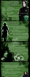 Character Sheet of Severus Snape by LuminaLamer