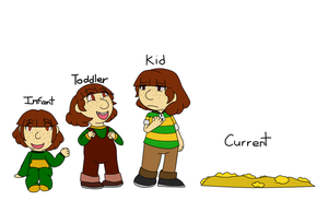 [Undertale] Chara's timelines by poi-rozen