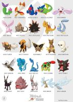 Pokemon Oryu Collection 2 by shinyscyther