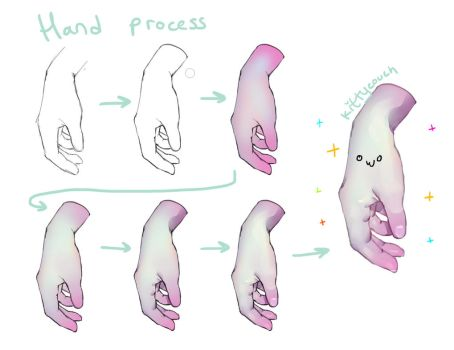Paint Tool SAI - Hand process/tutorial by KittyCouch