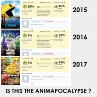 Worst movies of the past 3 years by JMK-Prime