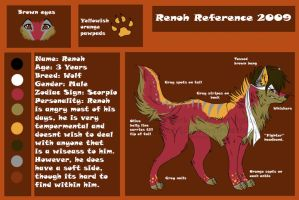 Renoh Reference 2009 by Graystripethecat