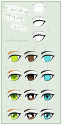 How I draw/color eyes - step by step by anineko