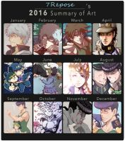 2016 Summary of Art by 7Repose