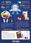 BTC infogrphic by DreamAboutStars
