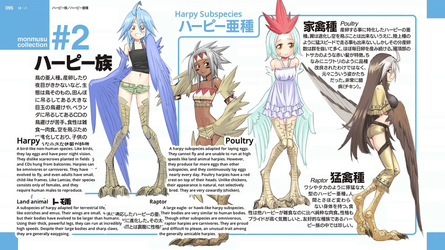 Monster Musume Harpy facts by Fu-reiji