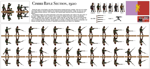 Cimbri Rifle Section, 1920 by Another-Eurasian