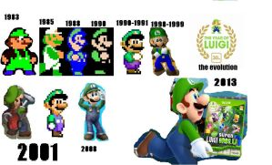 The evolution of luigi (an special 30 anniversary) by pikaforce