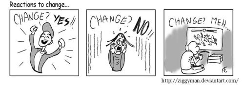 How to react to Changes by Ziggyman