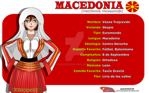 Perfil de Macedonia FYROM de Animondos by Dougieus