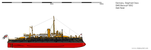 SMS Beowulf 1892 by darthpandanl