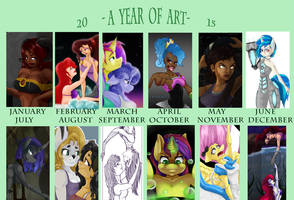 Year 2015 by bookxworm89