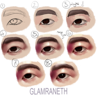 Eye Tutorial 2 by Glamra