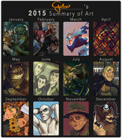 2015 Summary of Art by GalooGameLady