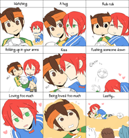 :Ina11: Love meme by s-a-n-d-y