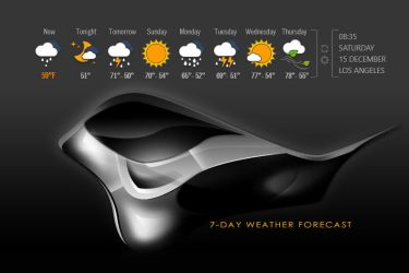 7-day Weather Forecast  by adni18