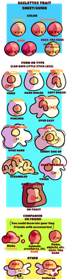 [NEW] EGGLETTES TRAIT SHEET/GUIDE by lilliebun