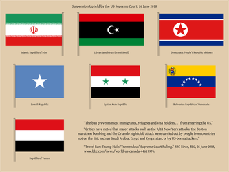 Flags of the Banned Nations of 26 June 2018 by Expect-Delays