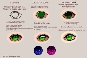 Tutorial - Fantasy eyes by Velsinte