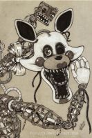 Mangle by Forunth