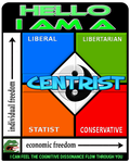 Hello I Am A Centrist by paradigm-shifting