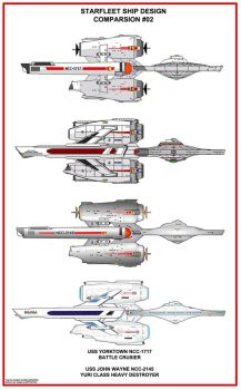 Starship Design Comparsion 2 by SR71ABCD