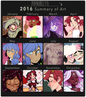 2016 Summary of Art by pianobelt0