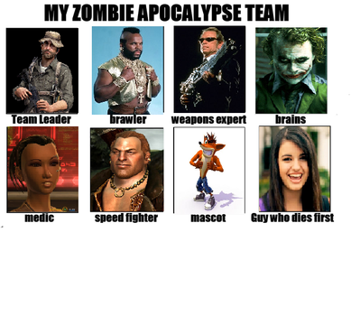 My Zombie Team by TheWalkingRevolution