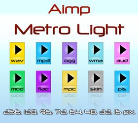 Aimp Metro Light icons by Rammist