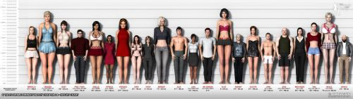 Domina's Valley 14 Height Chart by bmtbguy