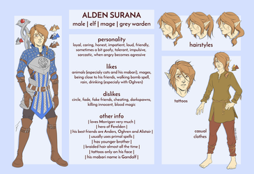ALDEN SURANA REFERENCE SHEET 2017 by gocholudek