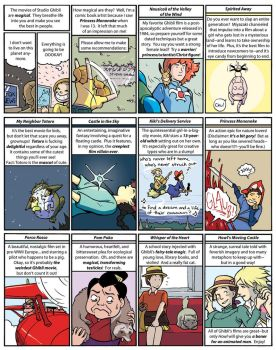 Ghibli movie recommendations comic by Tallychyck