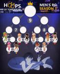 H.O.T. Season 1 by Yuni
