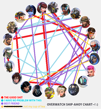 Overwatch ship meme by msDBZnerdakamarik6