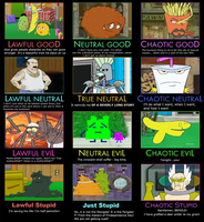 Aqua Teen Alignment Chart by TheFattestPat