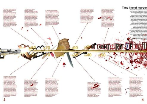 Murder Time line by grfgraphics