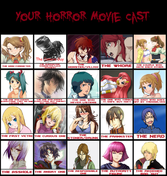 Gundam horror movie cast by Chomper360