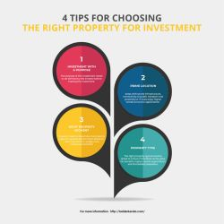 4 Tips For Choosing The Right Property by dmark123j