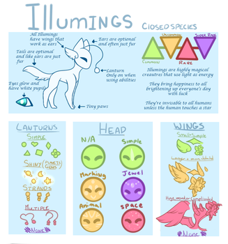 Illumings Species Guide by crows-blade