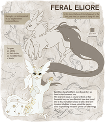 Feral Eliore Sheet by BeIeth