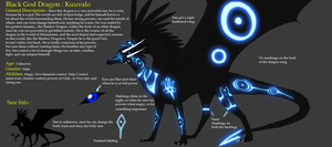 Kuuvalo Character Sheet by lvdragon