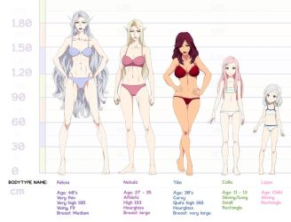 BODYTYPES - new feature by Precia-T