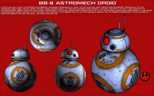 BB-8 Astromech droid ortho [New] by unusualsuspex