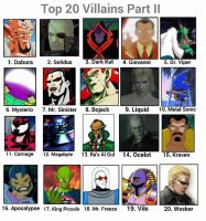 Top 20 Villains Part II by JQroxks21
