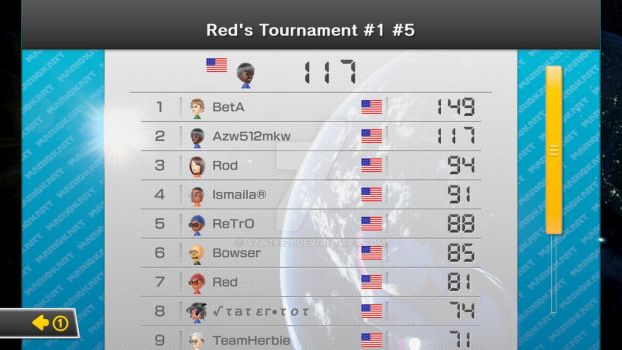 mario kart 8 red's tournament final tally by azw19921